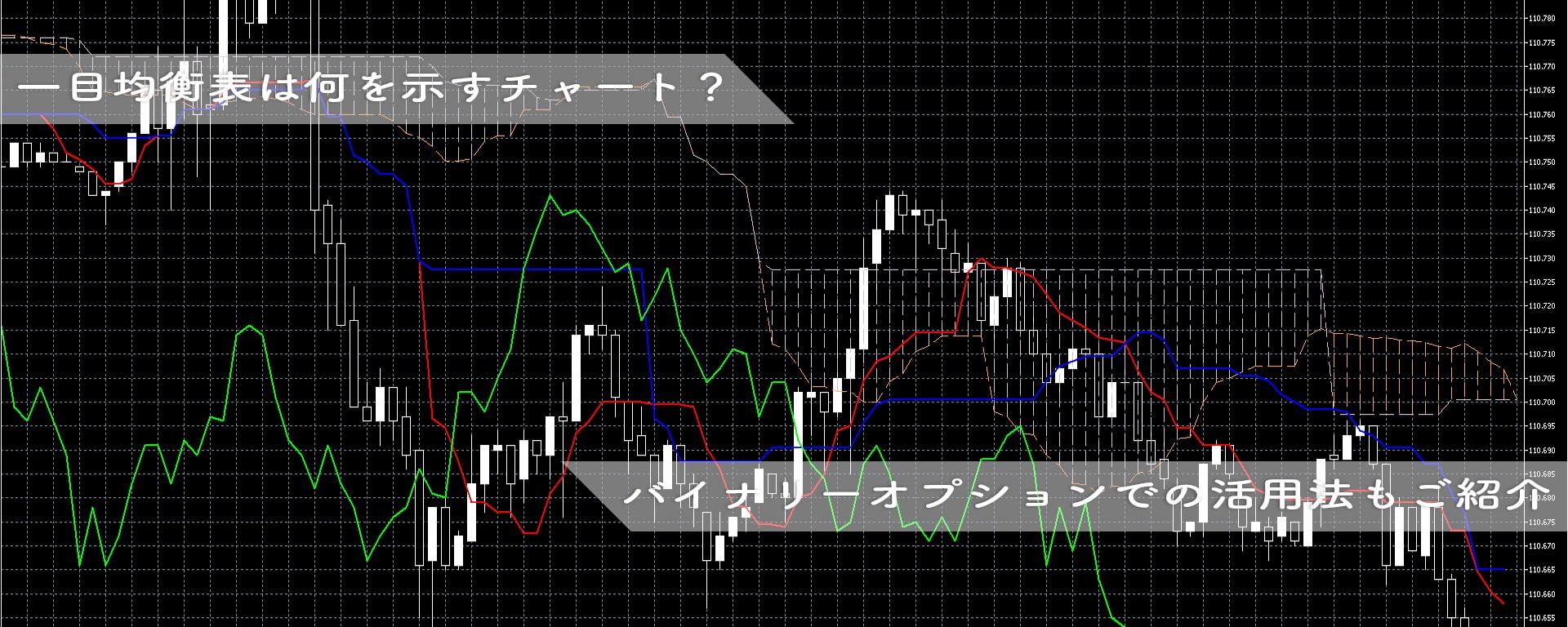 一目均衡表の意味と線の見方を解説!バイナリーオプションではこう使う