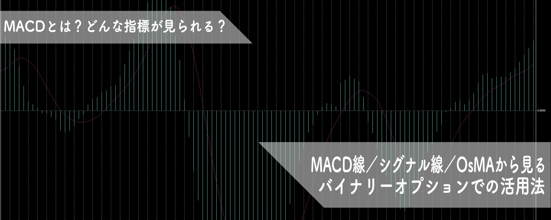 MACDはどんなチャート?バイナリーオプションでのエントリー活用法